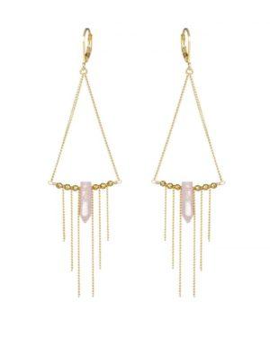 Boucles d'oreilles hexagone quartz rose